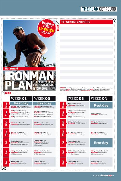 12 veckors träningsprogram för Ironman
