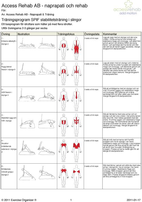 Stabilitetsträning för triathleter